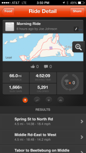 My strava screen showing the route and mileage!